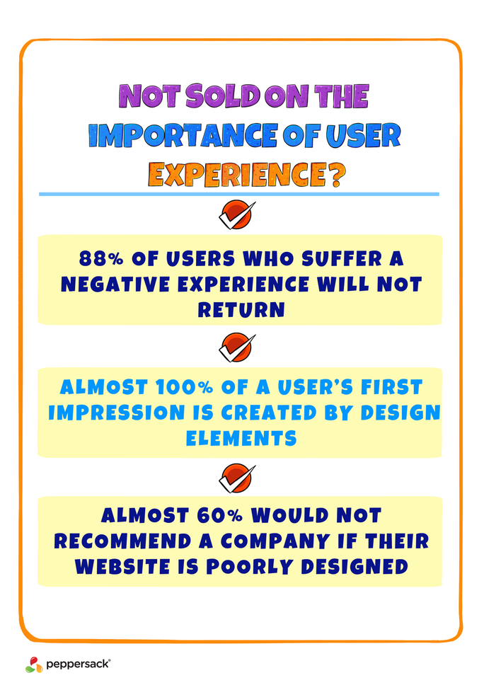 The importance of the user experience