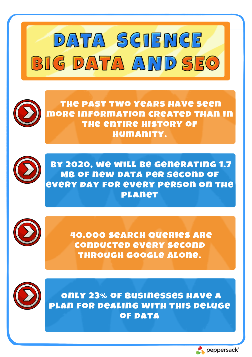 Data Science, Big Data and SEO
