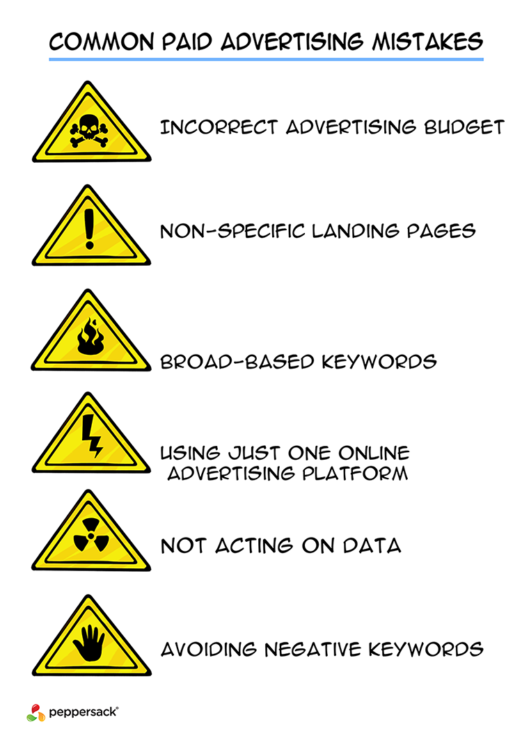 Common paid advertising mistakes